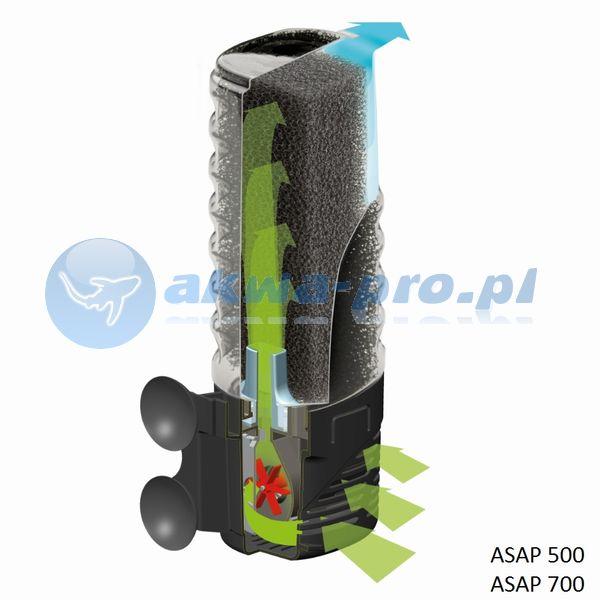 http://akwa-pro.pl/foto/aquael-asap-500-700-w-przekroj.jpg