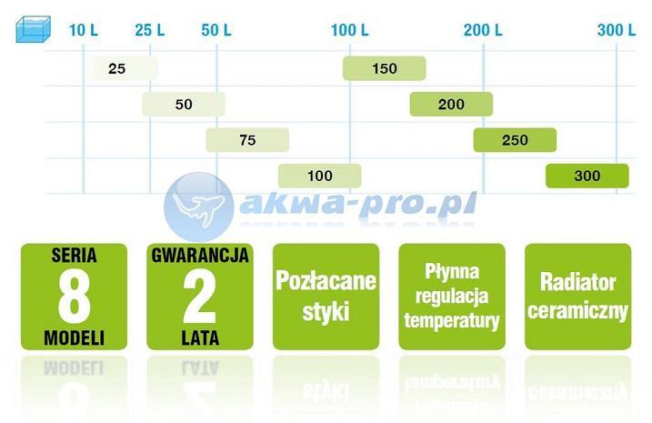 http://akwa-pro.pl/foto/aquael-grzalki-gold-tabelka.jpg